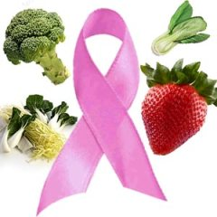 Healthy-Foods-For-Prevent-Breast-Cancer